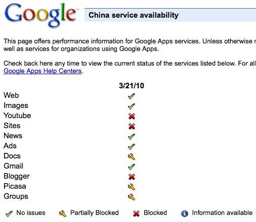 google-china-service-availability